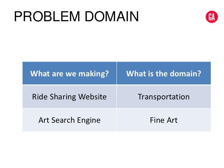 Problem domain<br />