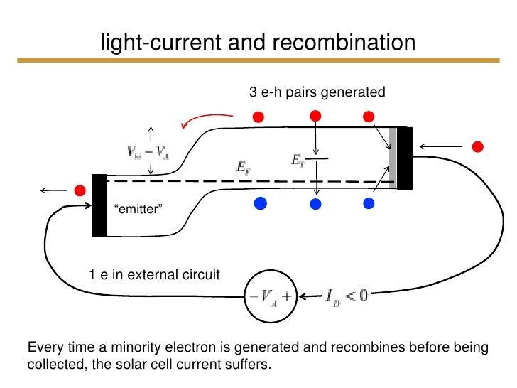 How to build efficient organic solar cells