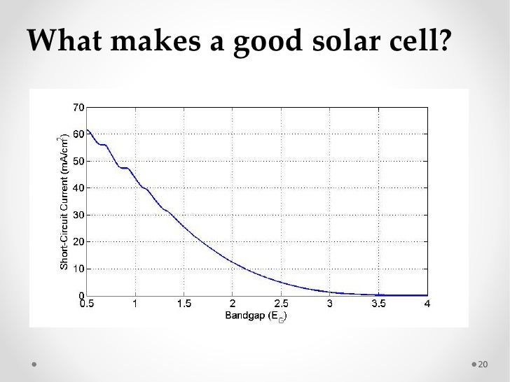 Solar Cells Lecture 3: Modeling and Simulation of
