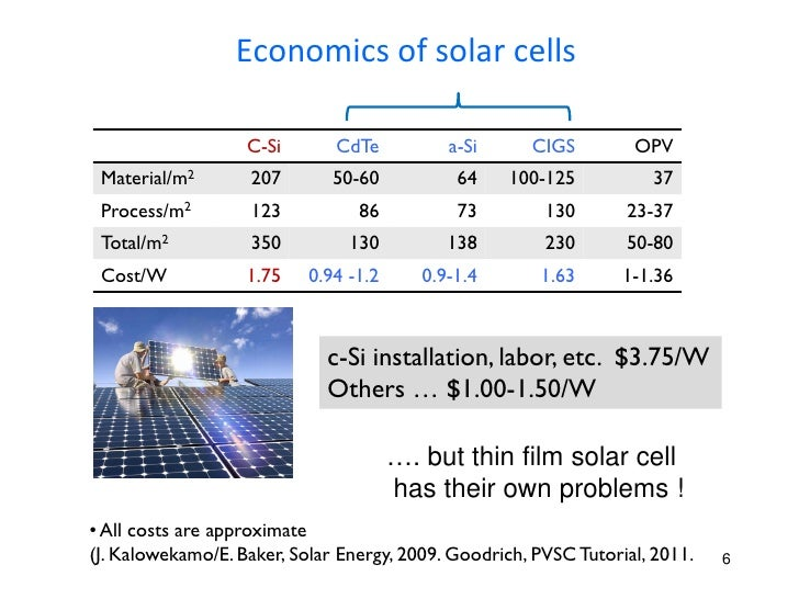 Photovoltaic Cells: Pros and Cons of ... - Coastal Solar