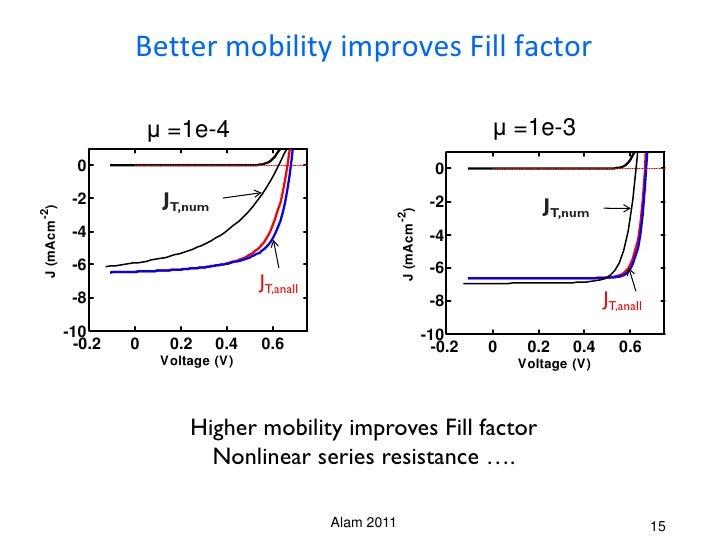 Fill factor analysis of organic solar cell