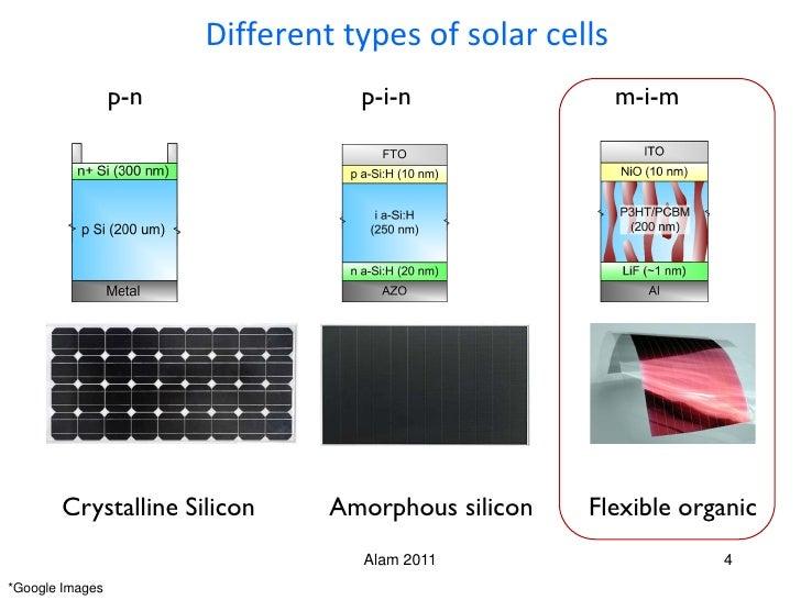 Solar Cells Lecture 5 Organic Photovoltaics