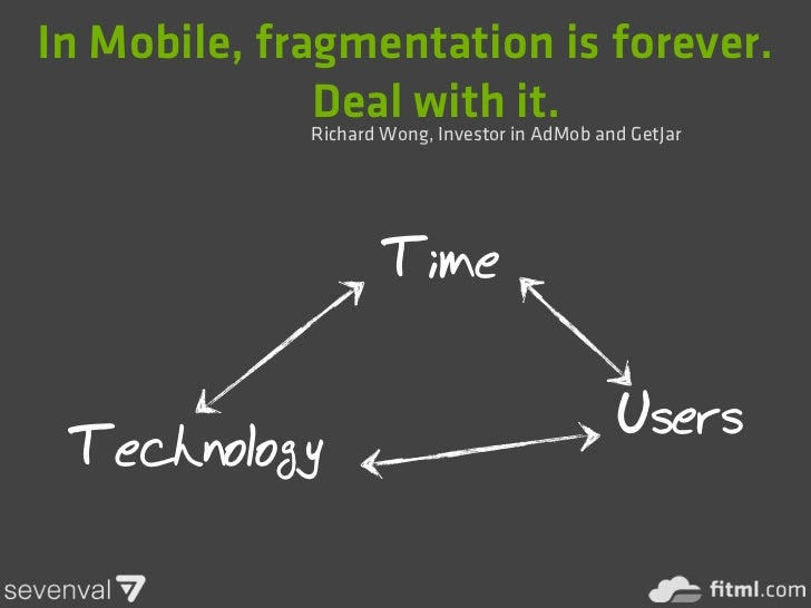 What is Mobile Fragmentation