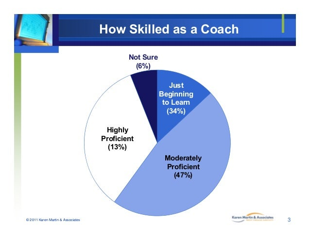 The Improvement Professional's Evolving Role: From Practitioner to Facilitator to Coach Slide 3