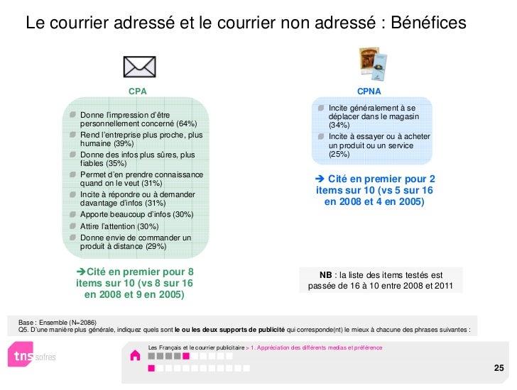Le courrier adressé et le courrier non adressé : Bénéfices                                     CPA                        ...