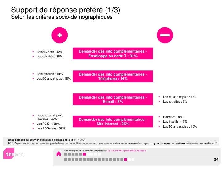 Support de réponse préféré (1/3)  Selon les critères socio-démographiques                      Les ouvriers : 42%         ...