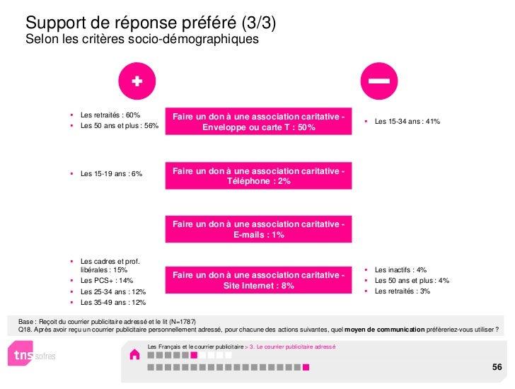 Support de réponse préféré (3/3)  Selon les critères socio-démographiques                     Les retraités : 60%         ...