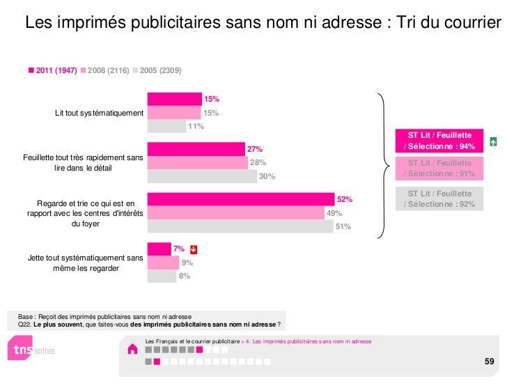 Les imprimés publicitaires sans nom ni adresse : Tri du courrier     2011 (1947)      2008 (2116)      2005 (2309)        ...