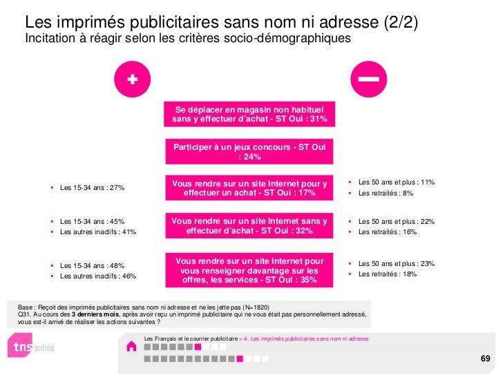 Les imprimés publicitaires sans nom ni adresse (2/2)  Incitation à réagir selon les critères socio-démographiques         ...