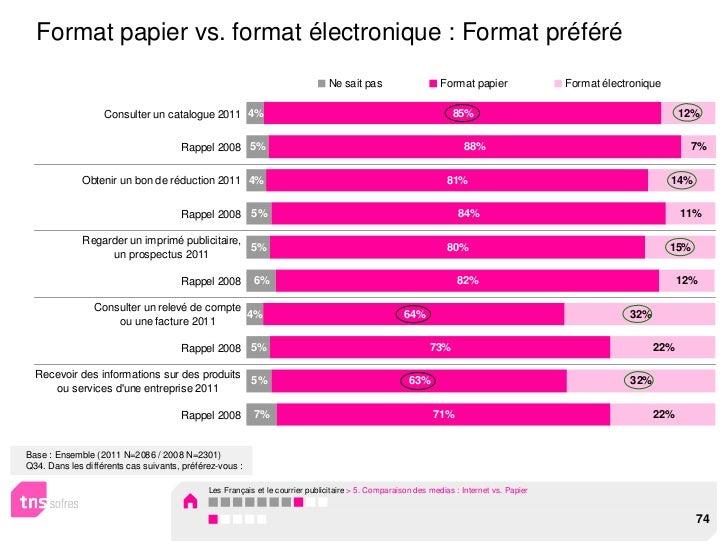 Format papier vs. format électronique : Format préféré                                                                    ...