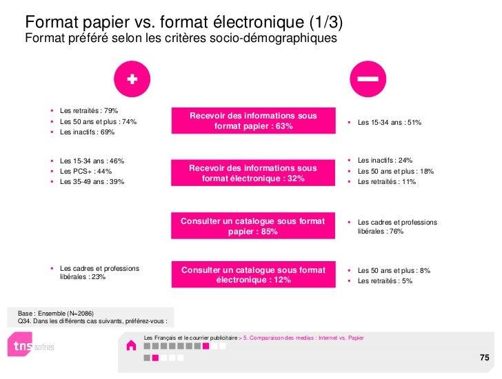 Format papier vs. format électronique (1/3)  Format préféré selon les critères socio-démographiques               Les retr...
