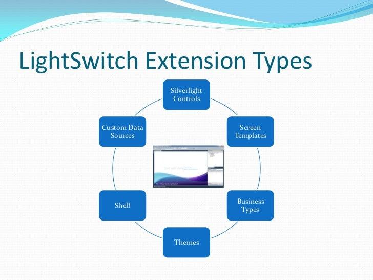LightSwitch Extension Types                     Silverlight                      Controls       Custom Data               ...