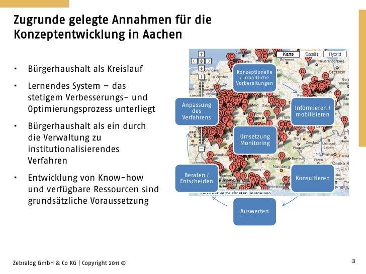 Zugrunde gelegte Annahmen für dieKonzeptentwicklung in Aachen    Bürgerhaushalt als Kreislauf                        Konz...
