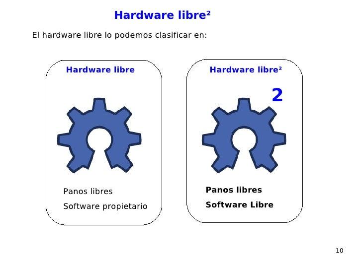 Latinoware: Robots libres e Imprimibles