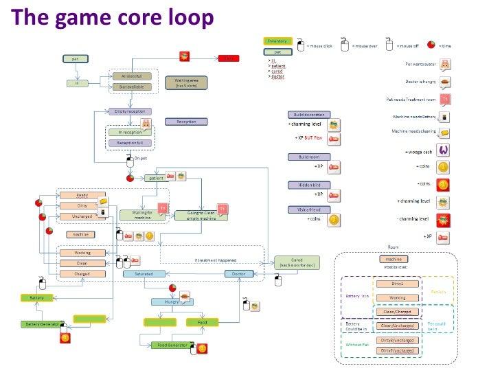 Gamecore com