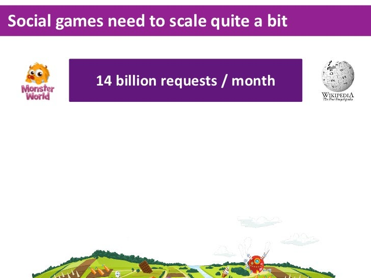 Social games need to scale quite a bit              14 billion requests / month             50,000 DB updates...