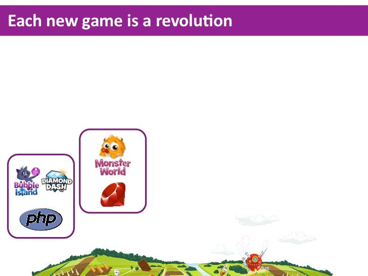 Each  new  game  is  a  revoluKon                                    Cooming                                      soon