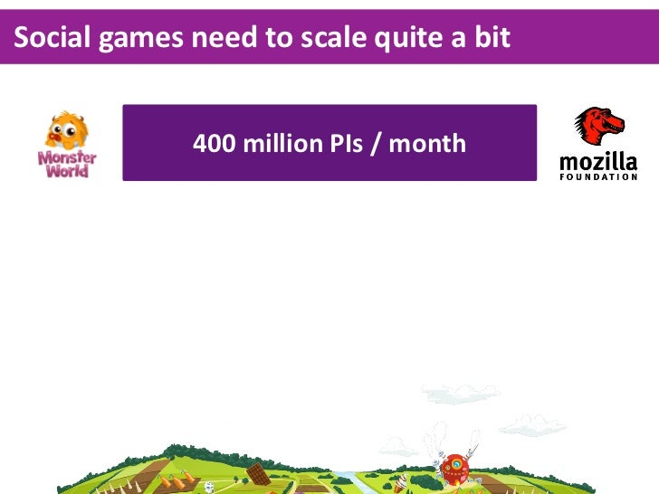 Social games need to scale quite a bit              14 billion requests / month
