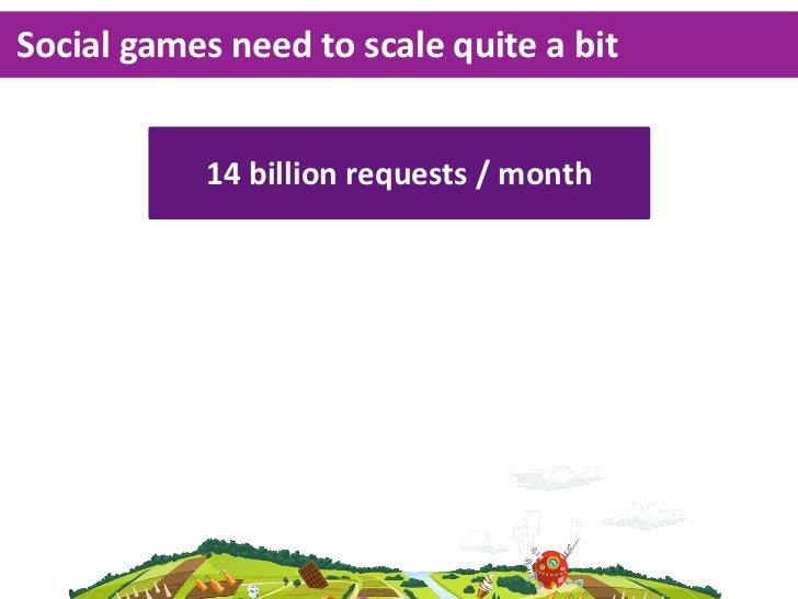 Social  games  need  to  scale  quite  a  bit              14  billion  requests  /  month           100,000  DB  operaKon...