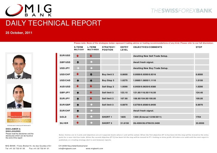 DAILY TECHNICAL REPORT25 October, 2011                                                                    Please note: Non...