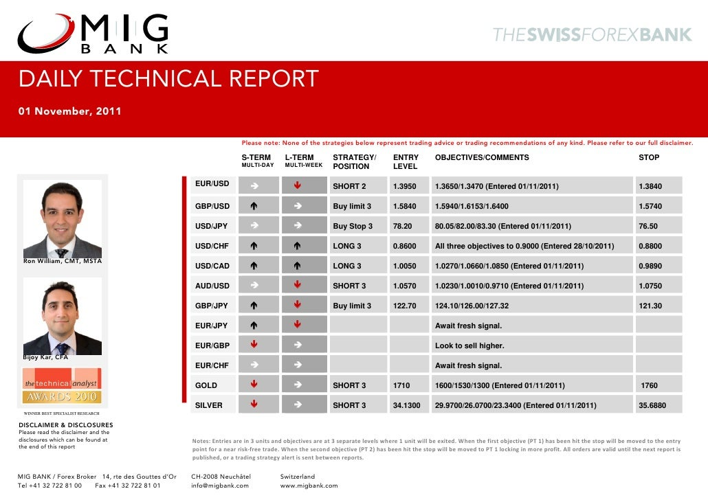 DAILY TECHNICAL REPORT01 November, 2011                                                                     Please note: N...