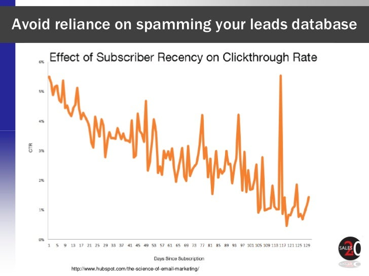 Avoid reliance on spamming your leads database              Sales Strategies in a Social & Mobile World       http://www.h...