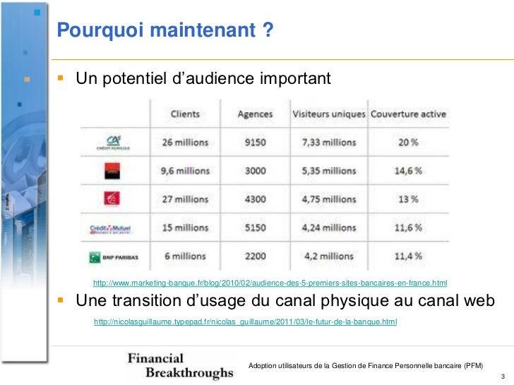 Adoption utilisateurs de la Gestion de Finance Personnelle bancaire - Finthru Slide 3