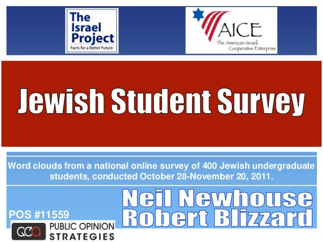 POS #11559 Word clouds from a national online survey of 400 Jewish undergraduate students, conducted October 28-November 2...