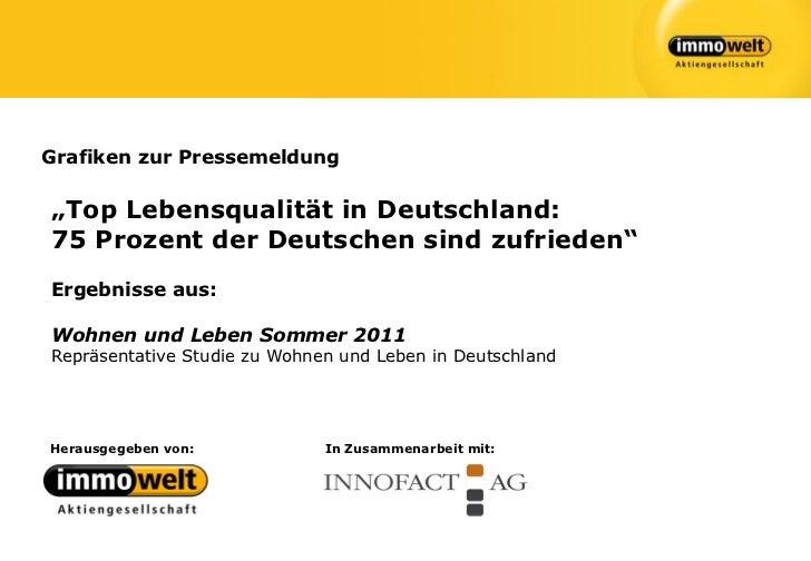 """Grafiken zur Pressemeldung""""Top Lebensqualität in Deutschland:75 Prozent der Deutschen sind zufrieden""""Ergebnisse aus:Wohnen..."""