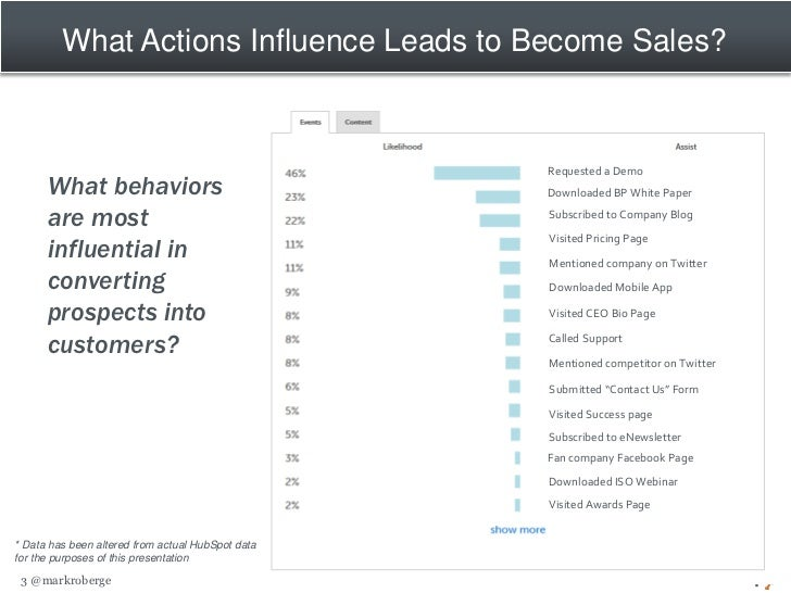 2011 12-08 scalable predictable sales and marketing Slide 3