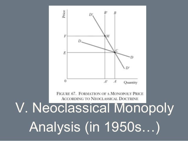 Money monopoly and market intervention lecture 1 with robert murph v neoclassical monopoly analysis in 1950s ccuart Gallery