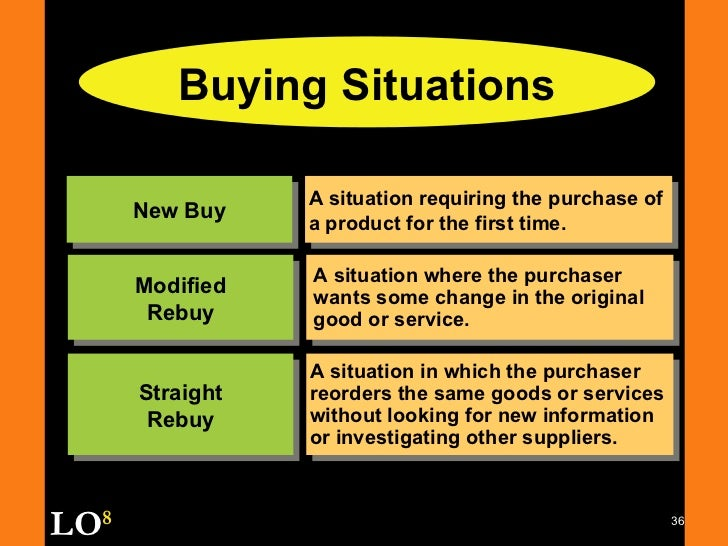 new buy situation