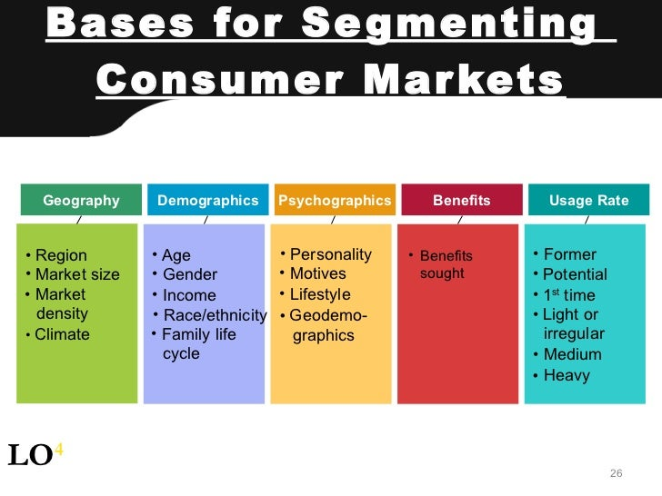 consumer market and consumer behaviour essay Effect to consumers  selective distortion means the marketers must take a big effort and work hard to understand their target market and their preferences to what kind of product and the characteristic of the product itself  if the marketers concern about their target market, this will increase their sales.