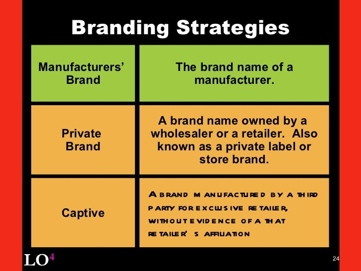 private label brands and manufacturer brands disadvantages The nature and benefits of national brand/ private label weapons that private labels and leading national brands same manufacturer had been supplying.