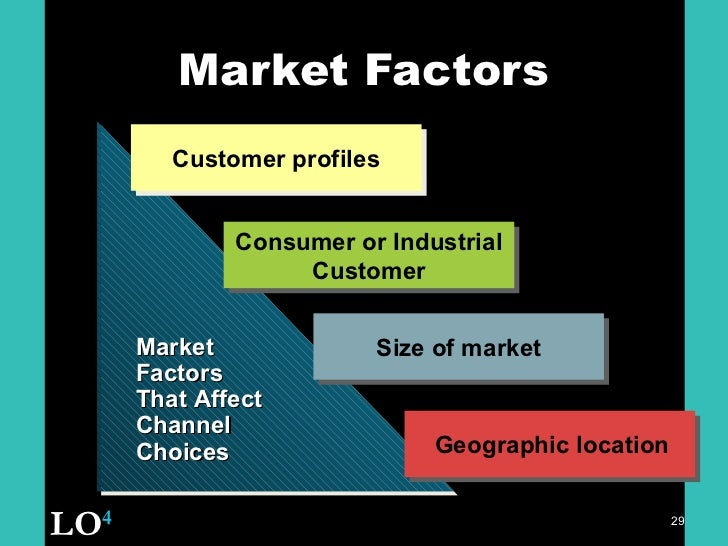 factors of channel intensity decisions A distribution channel can also be very  what factors should be taken into account in choosing the  which distribution channels and intermediaries do .
