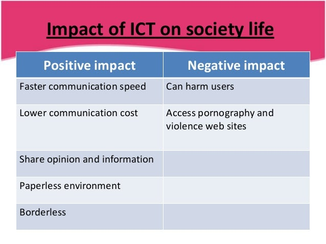 Impact of ict in education thesis