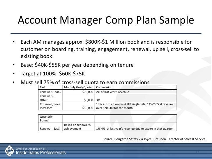 performance bonus template - inside sales compensation incentives best practices