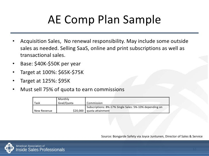 Sales Compensation Plan Template - Plan