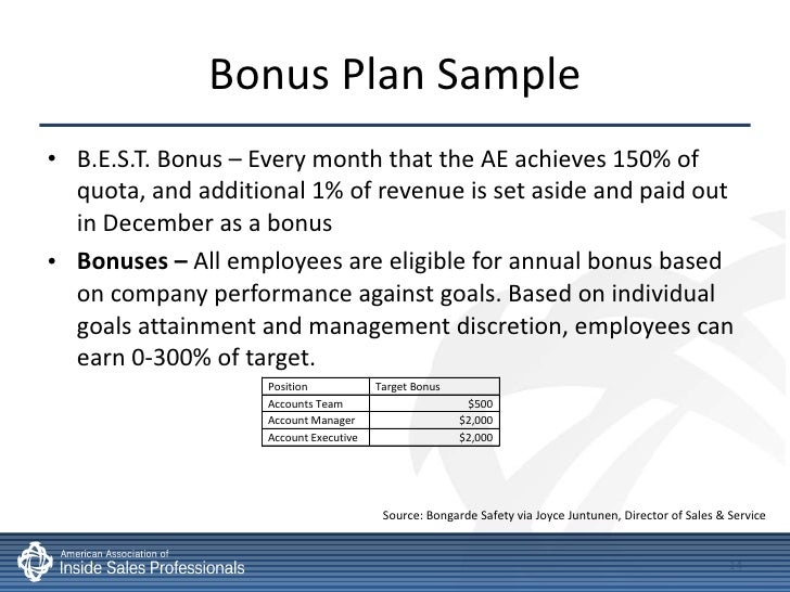 Inside Sales Compensation Incentives Best Practices – Bonus Plan Template