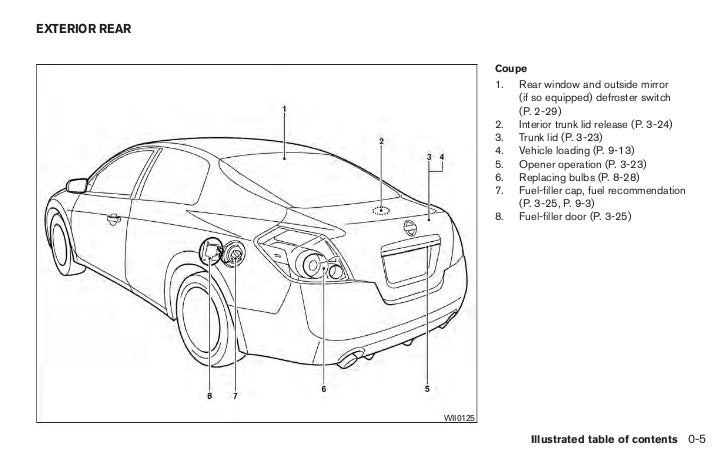 2011 ALTIMA OWNER'S MANUAL