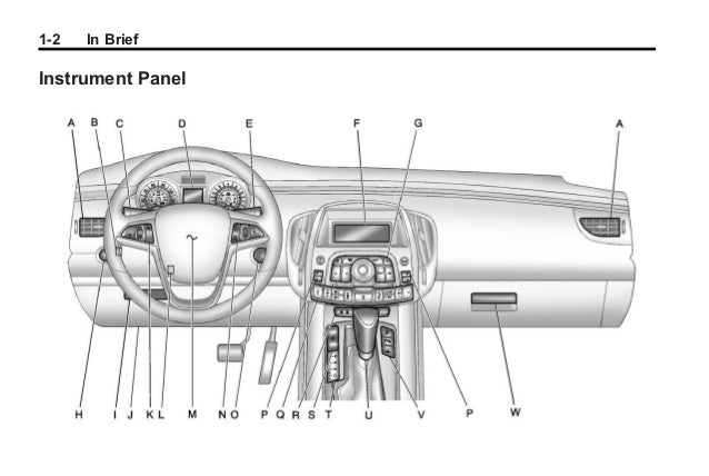 buick enclave dashboard parts diagram  buick  auto parts