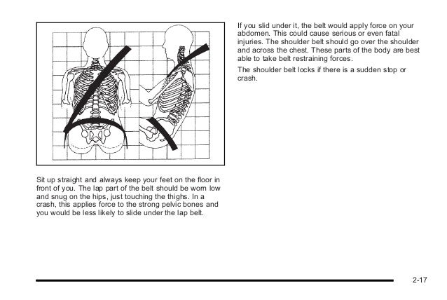 2011 buick lucerne toledo owner manual rh slideshare net MTD Parts Catalog MTD Parts Catalog