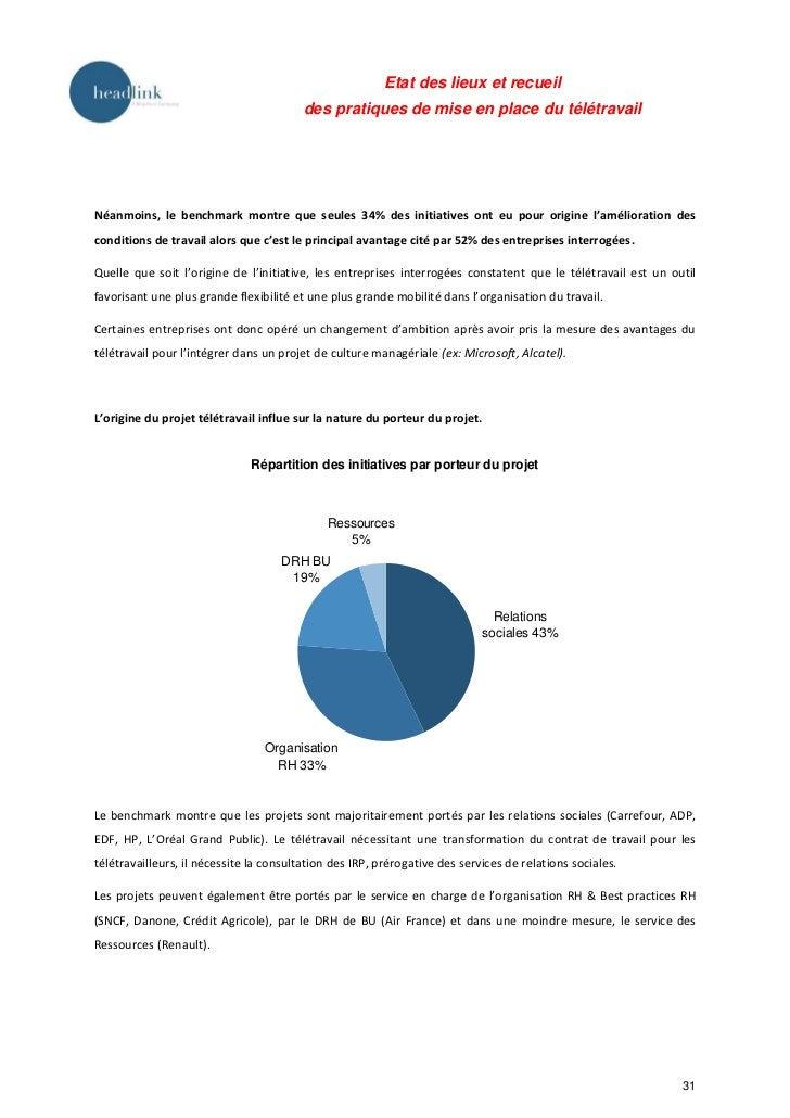 Etat des lieux et recueil                                         des pratiques de mise en place du télétravailNéanmoins, ...