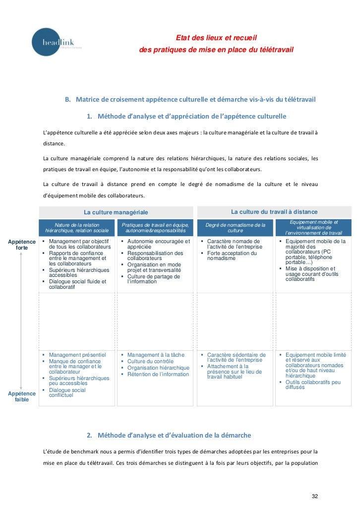 Etat des lieux et recueil                                                      des pratiques de mise en place du télétrava...