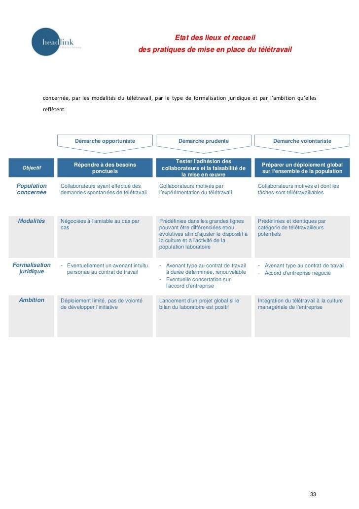 Etat des lieux et recueil                                                        des pratiques de mise en place du télétra...
