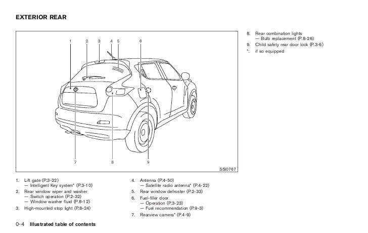 2011 juke owner u0026 39 s manual