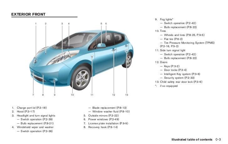 2011 leaf owner s manual rh slideshare net nissan leaf manual 2012 pdf nissan leaf manual charger release