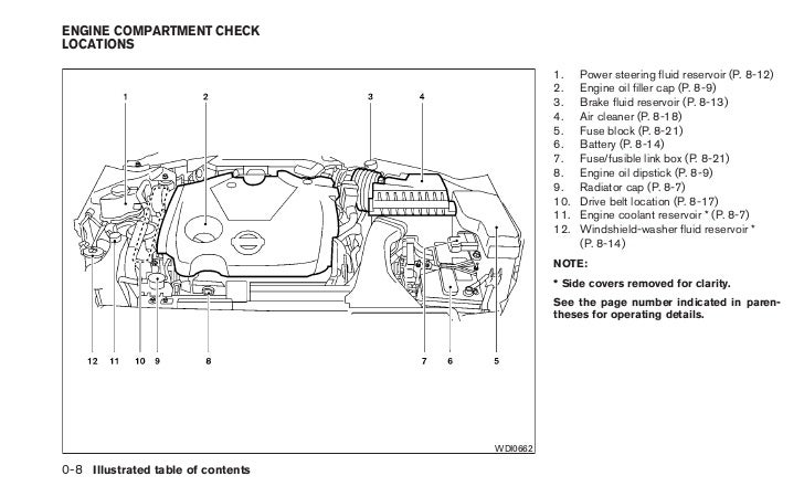 2011 maxima owner s manual memo0 10 illustrated table of contents