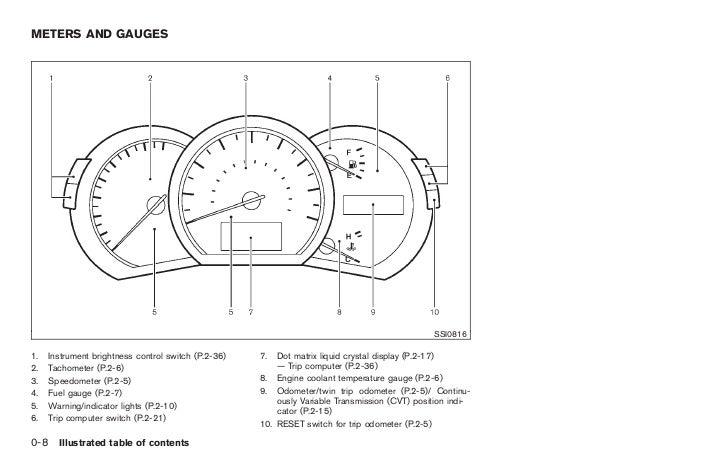 nissan murano wiring diagram nissan image wiring 2011 nissan murano fuse box diagram jodebal com on nissan murano wiring diagram