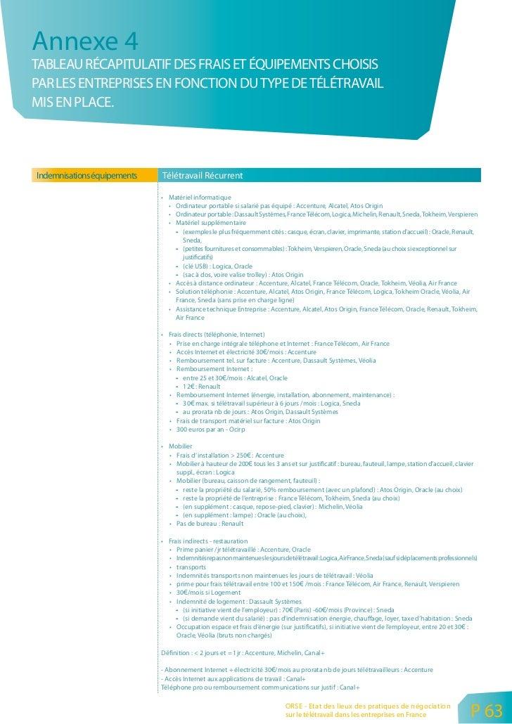 Etat des lieux des pratiques de négociation sur le télétravail dans les entreprises en france